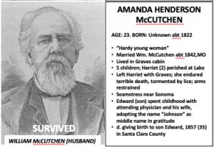 Read more about the article Amanda Henderson McCutchen