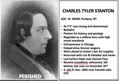 Read more about the article Charles Stanton