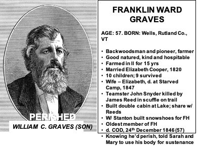 Read more about the article Franklin Graves