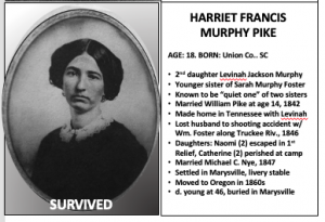 Read more about the article Harriet Frances Murphy Pike