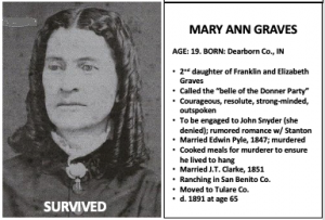 Read more about the article Mary Ann Graves