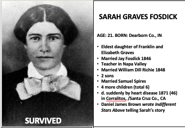 Read more about the article Sarah Graves